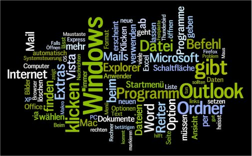 120321-wordle-net.jpg